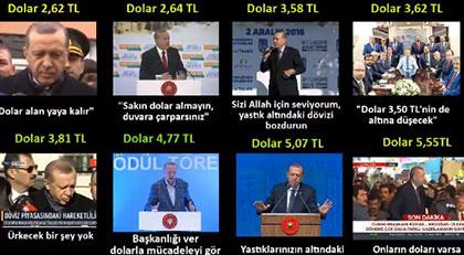 Tuncay Özkan, Recep Tayyip Erdoğan'ın dolarla ilgili sözlerinin videosunu paylaştı