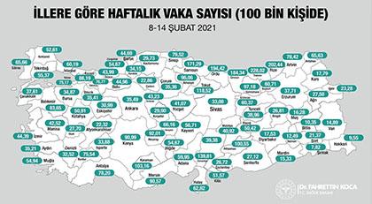 Türkiye'nin doğusu koronayı yendi