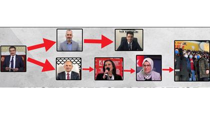 AKP Kongresi'nde korkutan şema