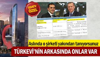 İşte Türkevi'nin arkasındaki şirket | Aslında çok yakından tanıyorsunuz | ÜÇÜNCÜ GÖZ