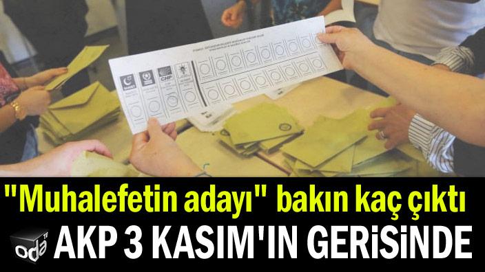"""""""Muhalefetin adayı"""" bakın kaç çıktı... AKP 3 Kasım'ın gerisinde"""