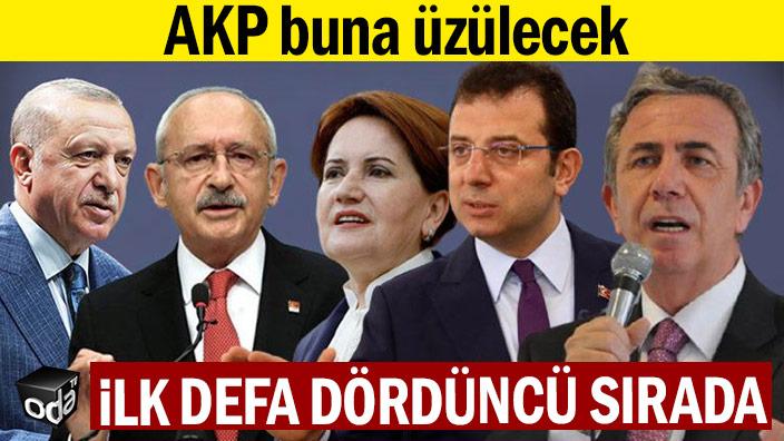 AKP buna üzülecek: İlk defa dördüncü sırada